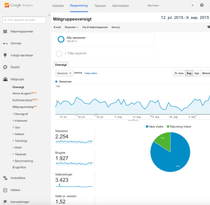 Google Analytics startside